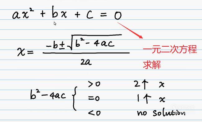如何用Matlab求一元二次方程式解的个数以及解