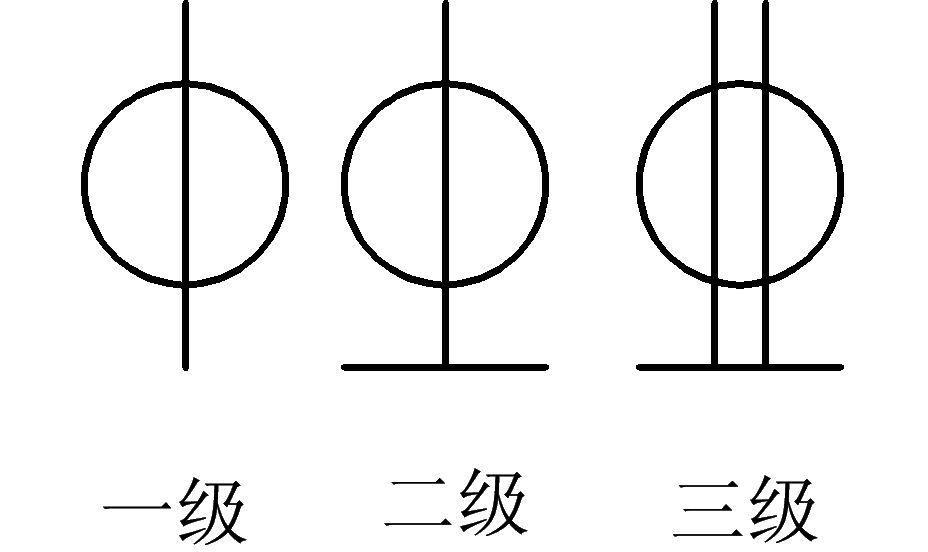 如何在EXCEL中输入三级钢筋符号